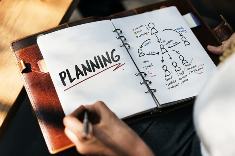 Planes de contenido Redes sociales